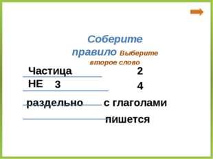 Частица НЕ с глаголами пишется раздельно Соберите правило Выберите второе сл