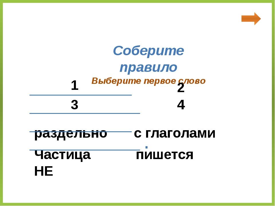 Частица НЕ с глаголами пишется раздельно Соберите правило Выберите первое сл...