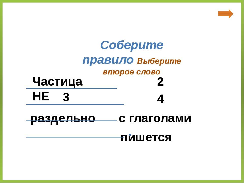 Частица НЕ с глаголами пишется раздельно Соберите правило Выберите второе сл...