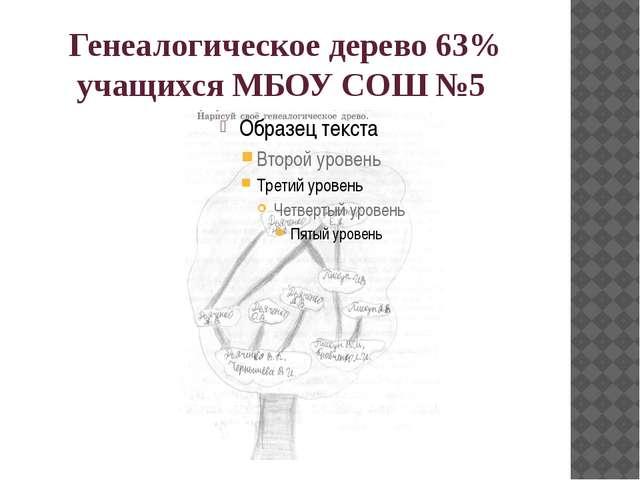 Генеалогическое дерево 63% учащихся МБОУ СОШ №5