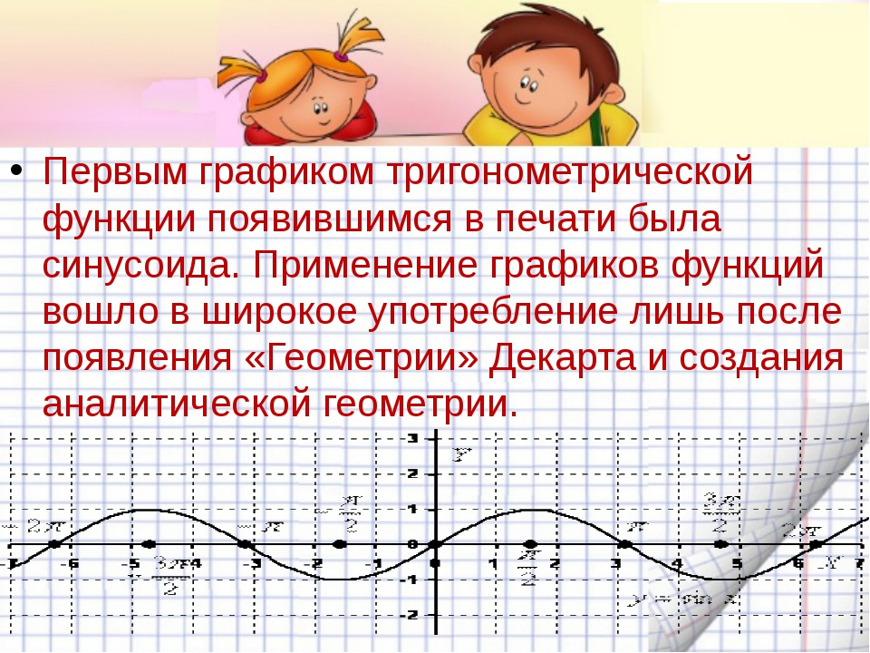 Первым графиком тригонометрической функции появившимся в печати была синусои...