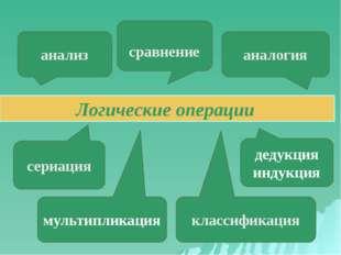 Логические операции анализ сравнение аналогия сериация мультипликация классиф