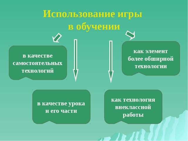 Использование игры в обучении в качестве самостоятельных технологий как элеме...