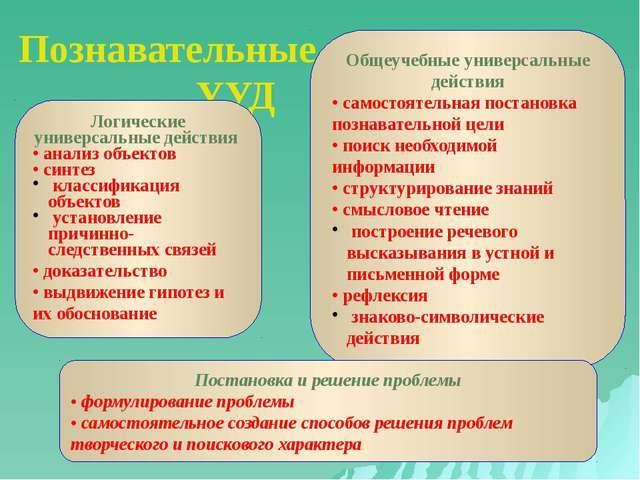 Познавательные УУД Общеучебные универсальные действия • самостоятельная поста...