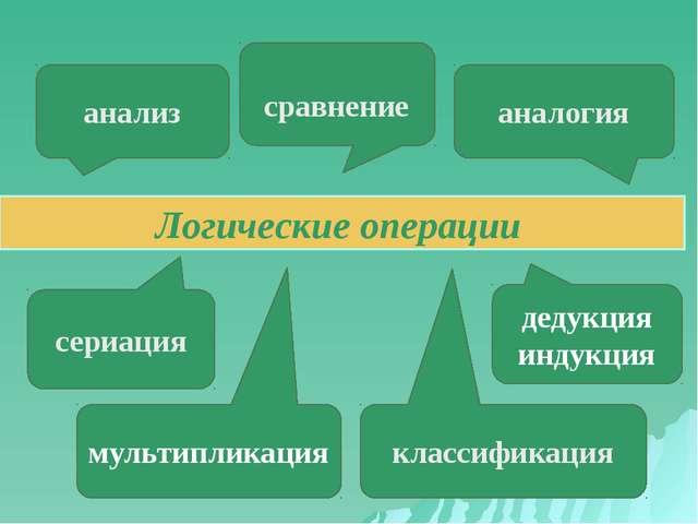 Логические операции анализ сравнение аналогия сериация мультипликация классиф...