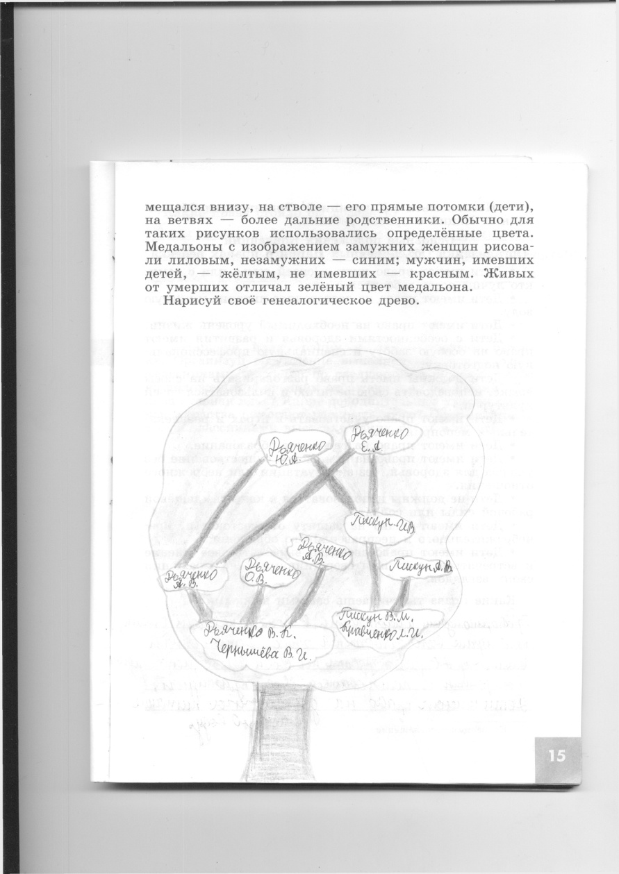 C:\Documents and Settings\Валентина Григорьевн\Мои документы\Семья нир\дерево.tif