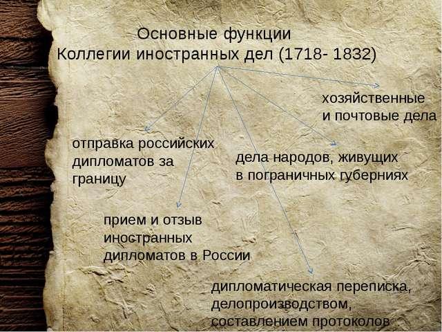 Основные функции Коллегии иностранных дел (1718- 1832) прием и отзыв иностран...