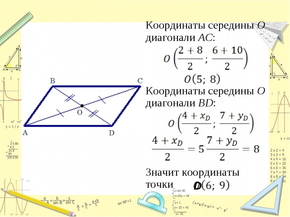 Координаты середины О диагонали АС: Координаты середины О диагонали BD: Значи...