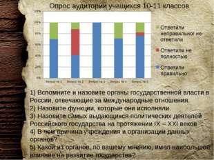Опрос аудитории учащихся 10-11 классов 1) Вспомните и назовите органы государ