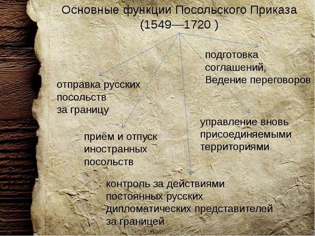 Основные функции Посольского Приказа (1549—1720 ) отправка русских посольств...