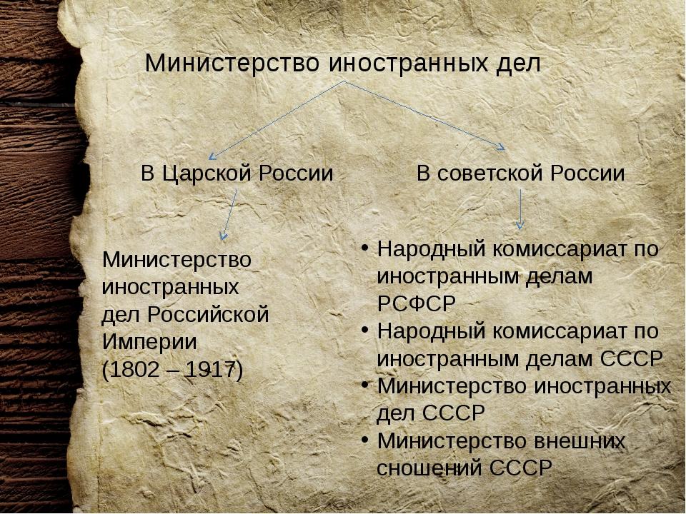 Министерство иностранных дел В Царской России В советской России Министерство...