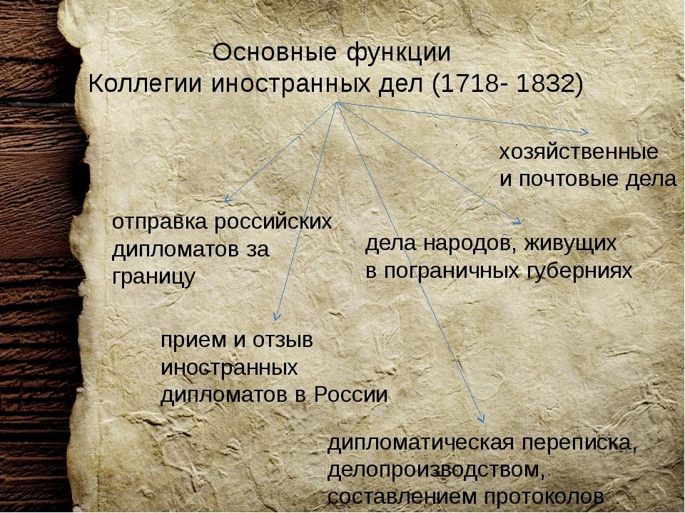 Экономикие проблемы россии 1718века / Бесплатный каталог цифровых иллюстраций
