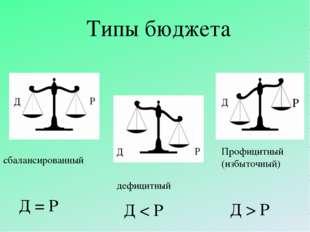 Типы бюджета сбалансированный дефицитный Профицитный (избыточный) Д Р Д Р Д Р