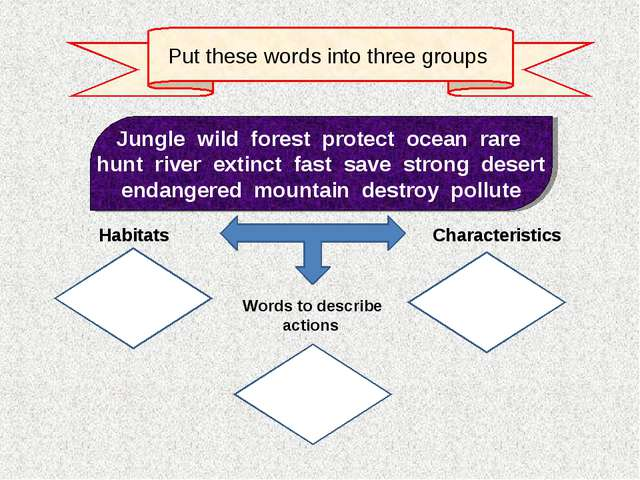 Put these words into three groups Jungle wild forest protect ocean rare hunt...
