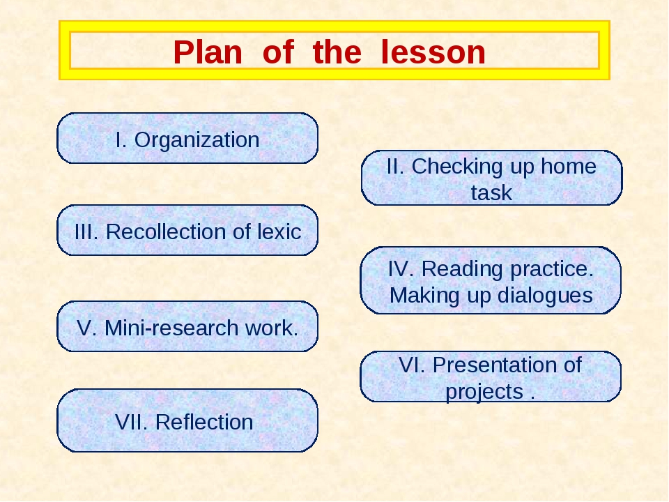 Plan of the lesson I. Organization II. Checking up home task III. Recollectio...
