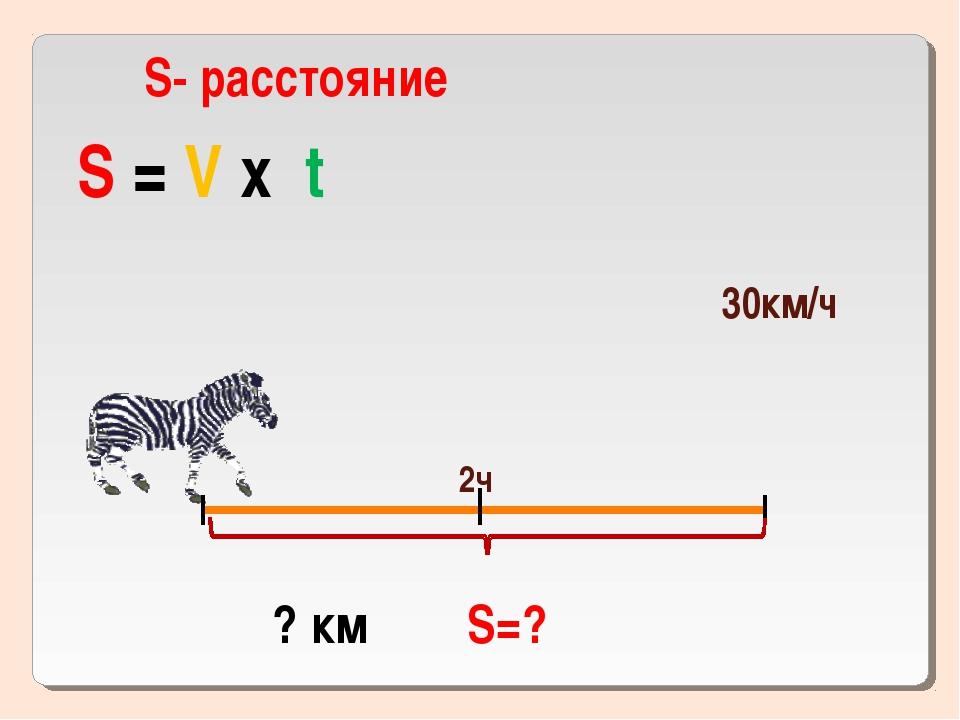 S=? ? км S- расстояние S = V х t 2ч 30км/ч