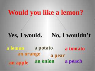 Would you like a lemon? Yes, I would. No, I wouldn't. an orange a tomato a pe