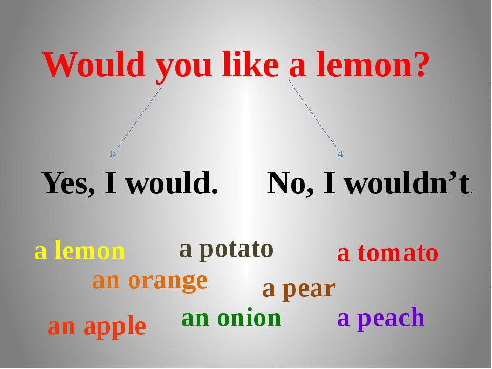 Would you like a lemon? Yes, I would. No, I wouldn't. an orange a tomato a pe...