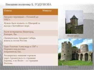 Внешняя политика Б. ГОДУНОВА Ивангород Копорье Плюсы Минусы Продлил перемирие