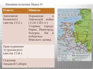 Внешняя политика Ивана IV Плюсы Завоевание Казанского ханства 1552 г. Присоед