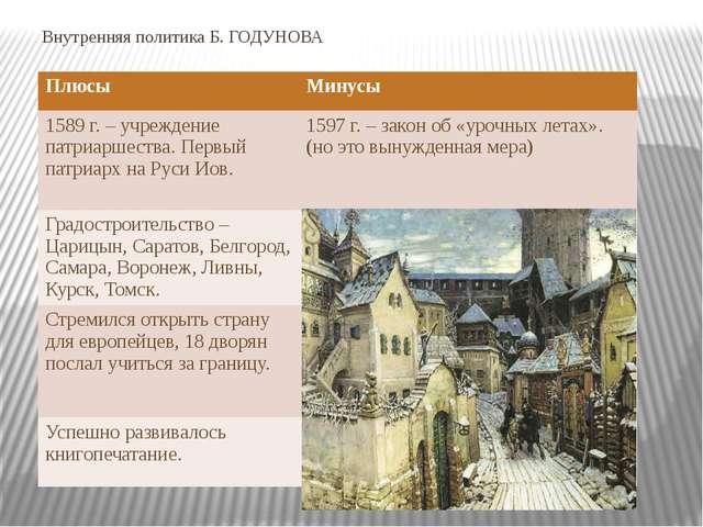 Внутренняя политика Б. ГОДУНОВА Плюсы Минусы 1589 г. – учреждение патриаршест...