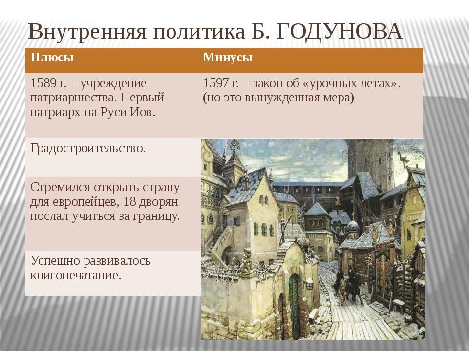 Внутренняя политика Б. ГОДУНОВА Плюсы 1589 г. – учреждение патриаршества. Пер...