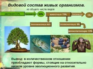 Видовой состав живых организмов. из общего числа видов растения 21% животные
