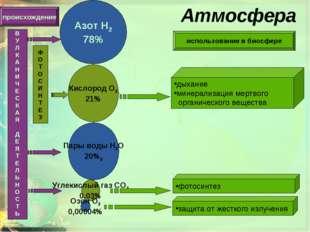 Атмосфера Азот Н2 78% Кислород О2 21% Углекислый газ СО2 0,03% Пары воды Н2О