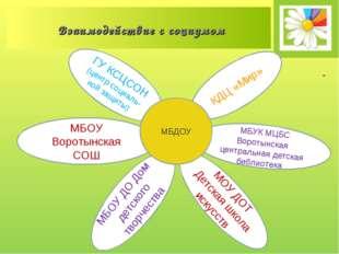 Взаимодействие с социумом МБОУ ДО Дом детского творчества МБОУ Воротынская С