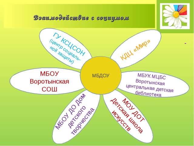 Взаимодействие с социумом МБОУ ДО Дом детского творчества МБОУ Воротынская С...