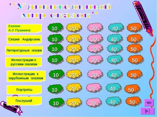 Сказки Андерсена Литературные сказки Иллюстрации к русским сказкам Иллюстраци...