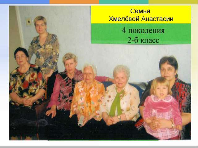 Семья Хмелёвой Анастасии