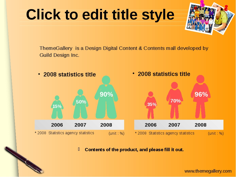 Click to edit title style 2006 2007 2008 2008 statistics title 2008 statistic...