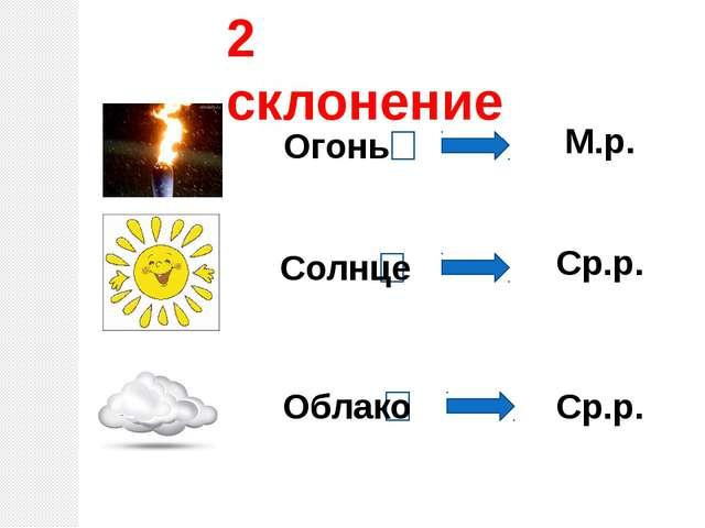 Огонь 2 склонение Солнце Облако М.р. Ср.р. Ср.р.