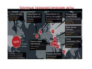 Крупные террористические акты