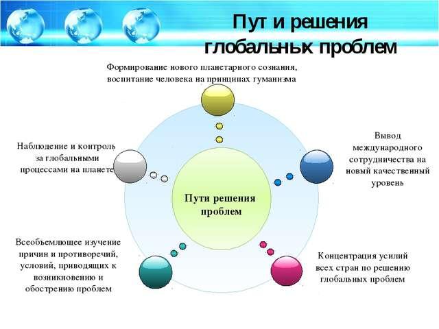 Пути решения проблем Наблюдение и контроль за глобальными процессами на план...