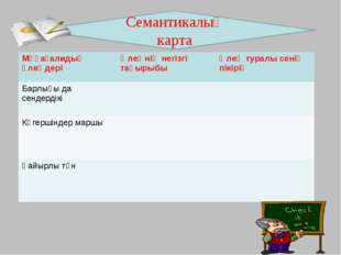 Семантикалық карта Мұқағалидың өлеңдеріӨлеңнің негізгі тақырыбыӨлең туралы