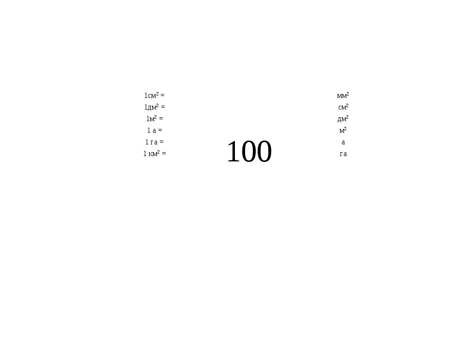 1см2 = 100мм2 1дм2 =см2 1м2 =дм2 1 а =м2 1 га =а 1 км2 =га