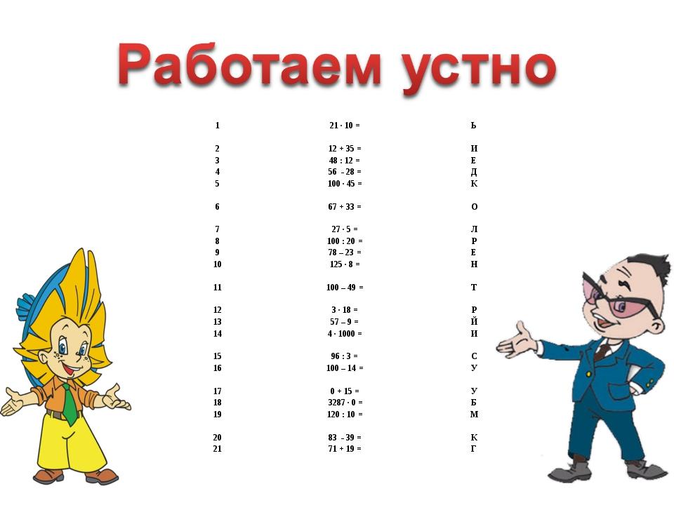 121 · 10 = Ь 212 + 35 = И 348 : 12 = Е 456 - 28 = Д 5100 · 45 = К 6...