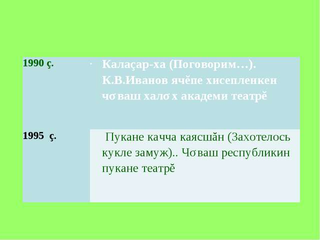 1990 ç.Калаçар-ха (Поговорим…). К.В.Иванов ячĕпе хисепленкен чǎваш халǎх ака...