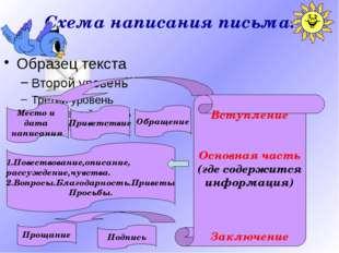 Схема написания письма. Вступление Основная часть (где содержится информация