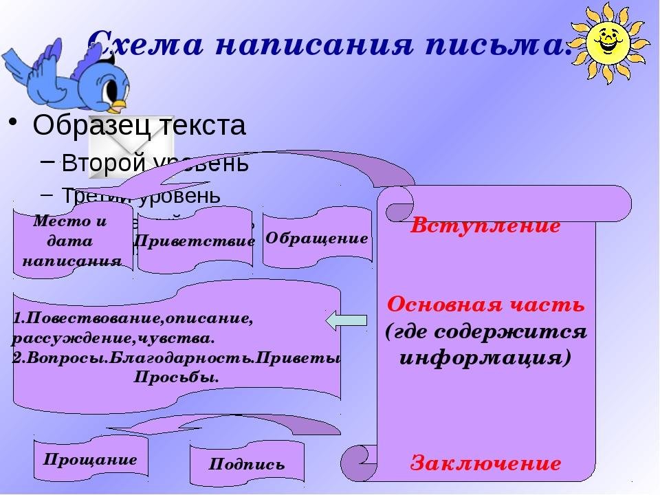 Схема написания письма. Вступление Основная часть (где содержится информация...