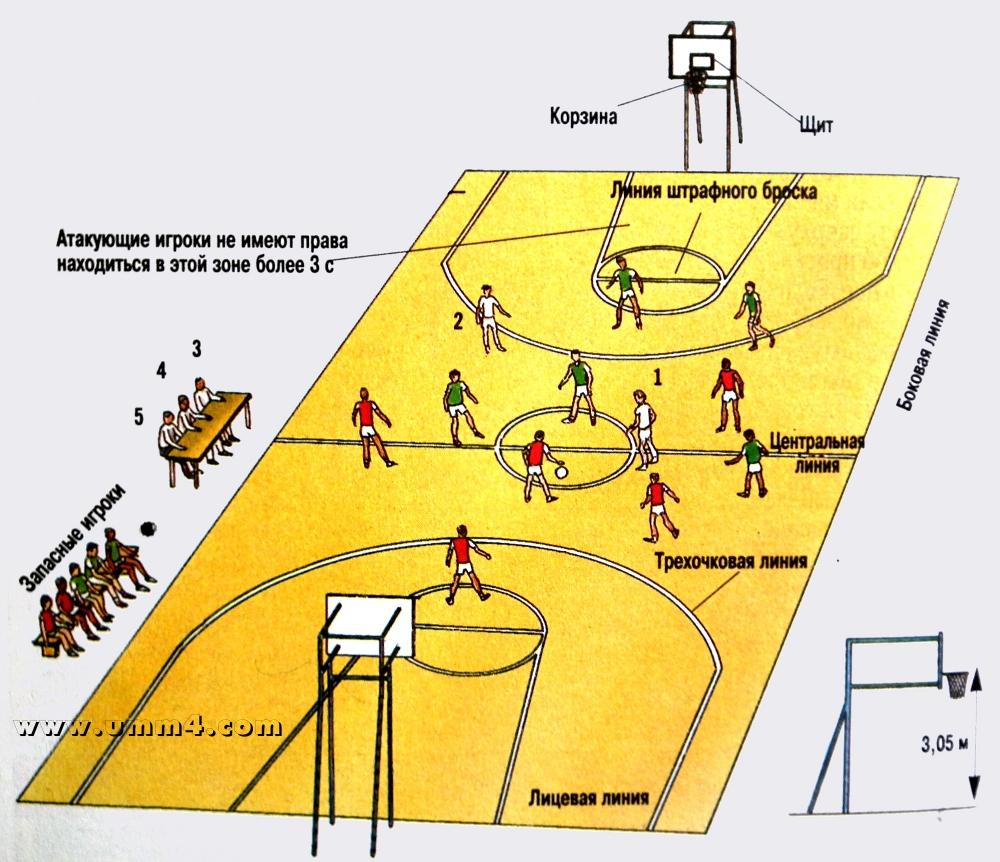 C:\Users\спортзал\Desktop\Ғибадулла\фотки\basketbol-01.jpg