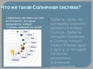 Что жетакое Солнечная система? Солнечная система состоит из 8 планет, котор