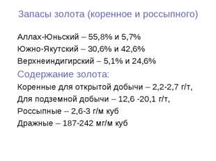 Запасы золота (коренное и россыпного) Аллах-Юньский – 55,8% и 5,7% Южно-Якутс