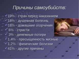 Причины самоубийств: 19% - страх перед наказанием 18% - душевная болезнь 18%