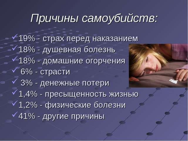 Причины самоубийств: 19% - страх перед наказанием 18% - душевная болезнь 18%...