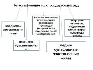 Классификация золотосодержащих руд жильные кварцевые, практически не содержащ