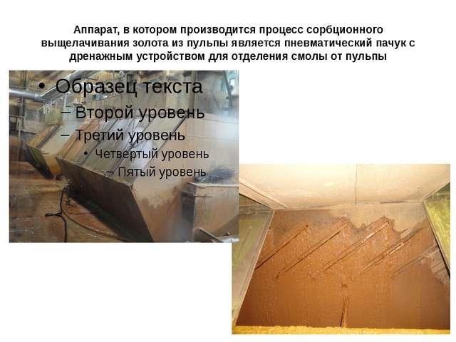Аппарат, в котором производится процесс сорбционного выщелачивания золота из...