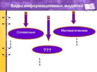 Словесные Математические ??? 1. 2. 3. 1. 2. 3. 1. 2. 3. Виды информационных м